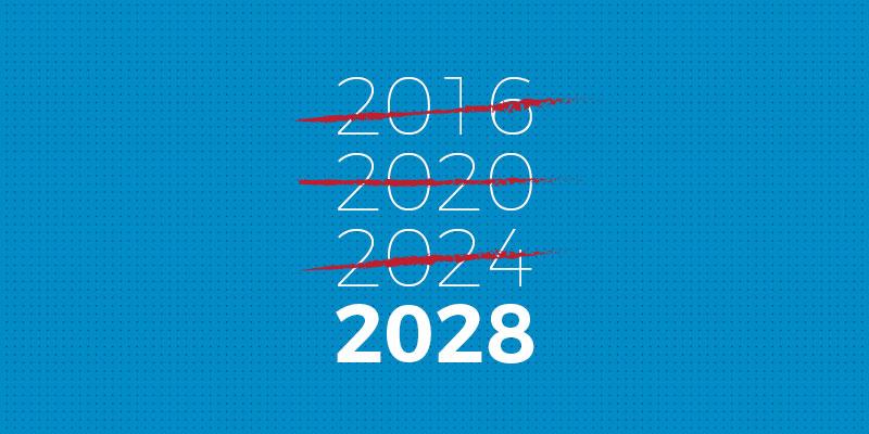 imagem focando no ano 2028